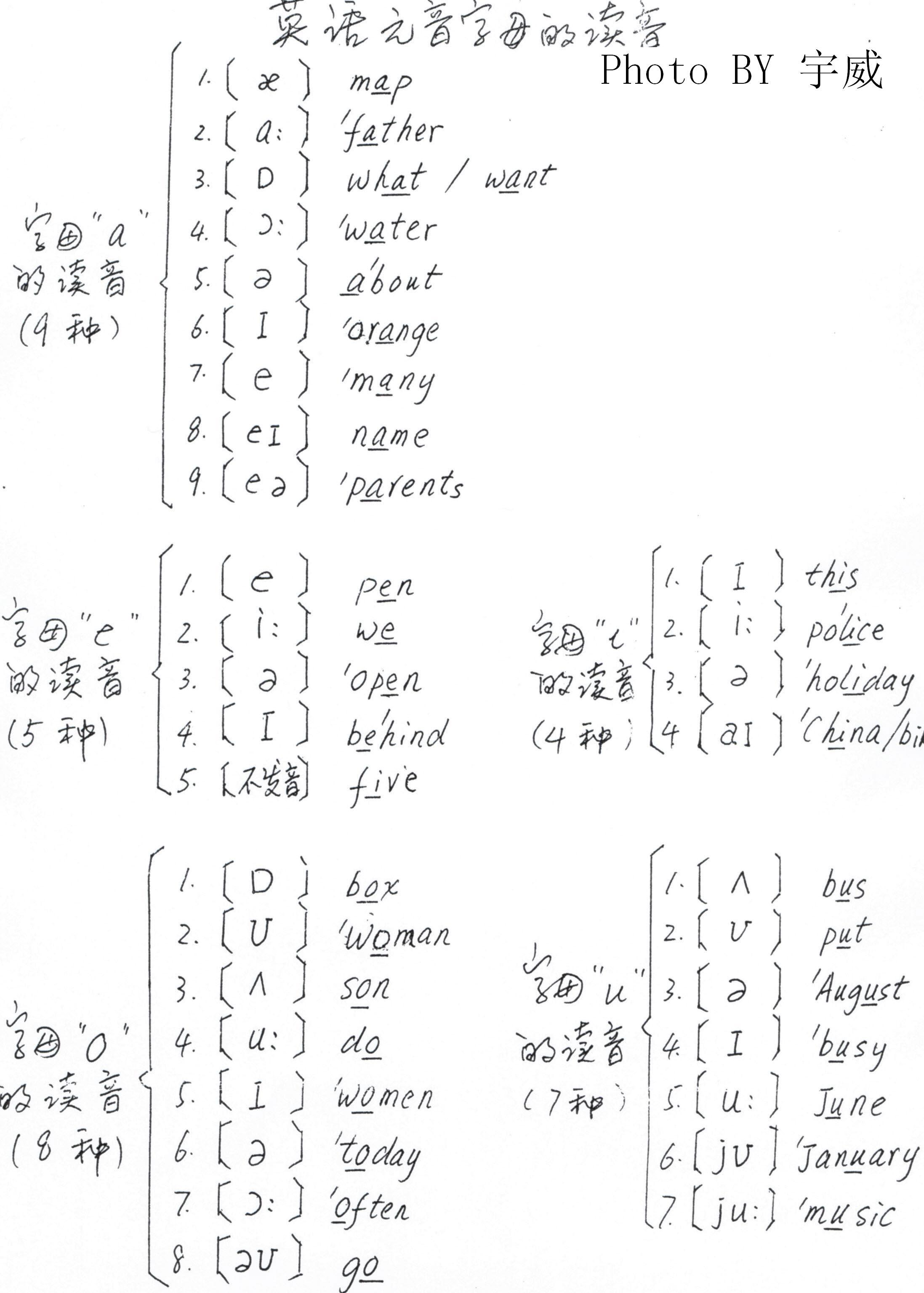 英语元音字母读音图片