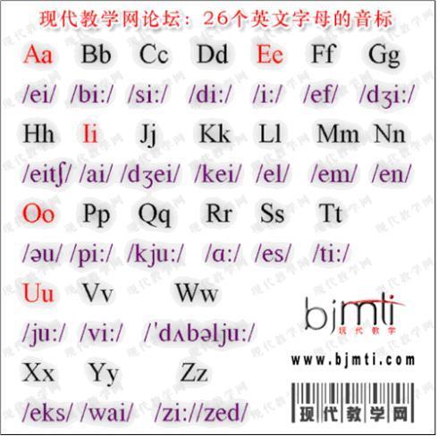 26 个英文字母及音标和书写图片