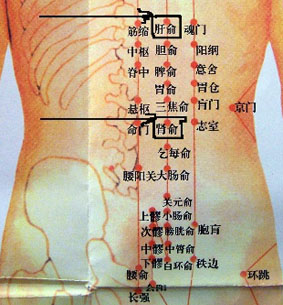 双腰眼穴位_按摩耳朵也能补肾6个摸耳手法固肾养肾