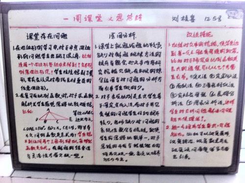 山东省杜郎口中学教师反思板 (7 :12 :5)