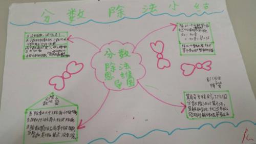五年级数学思维导图